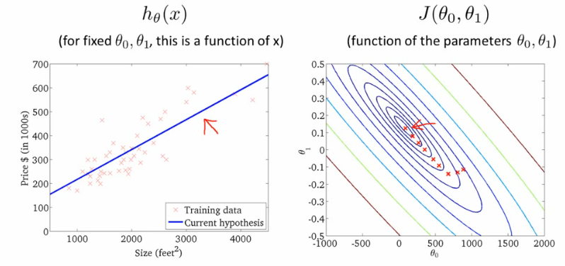 01_02_Introduction_regression_analysis_and_gradient_descent